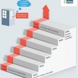 Rechenbeispiel CO2-Bepreisung